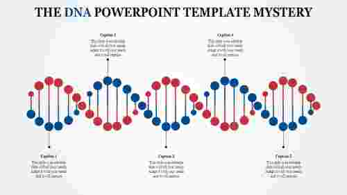 A five noded dna powerpoint template